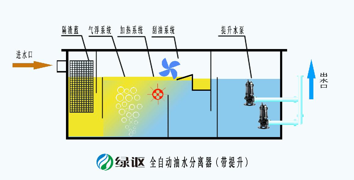自动油水分离器(带提升).png